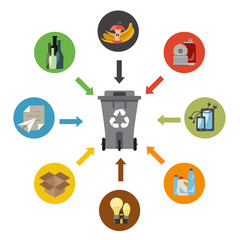 Waste sorting concept