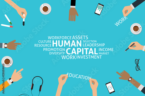 investment in human resource education Human resource development access to basic education for girls and boys is a human right and investment in human capital over two decades in 17 emerging.