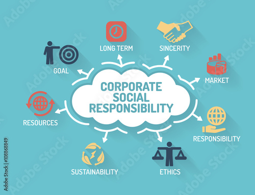 corporations and social responsibility
