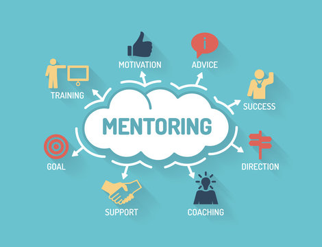 Mentoring. Chart with keywords and icons. Flat Design