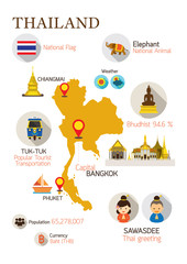 Thailand Map Detail Infographic, Information, Culture, Landmarks, Travel