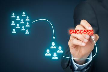 Assemble a successful team