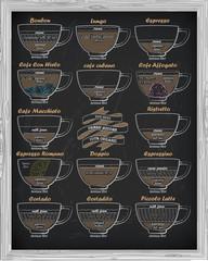 coffee scheme bonbon, romano, doppio, latte, cortadito, affogato