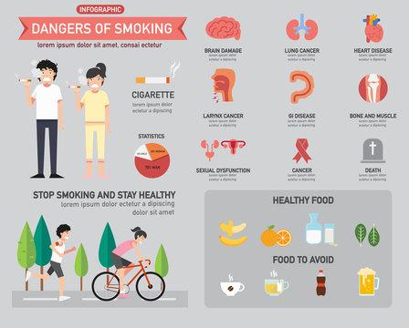 Dangers of smoking infographics.vector