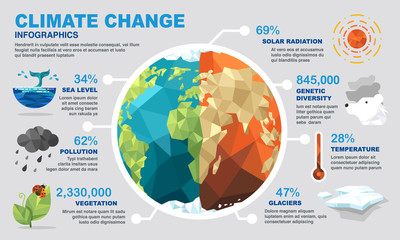 Climate change infographics Wall mural