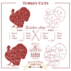 Turkey cuts