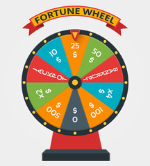 Fortune wheel in flat vector style