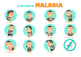 symptoms malaria/Man malaria symptoms Info Graphics in the circle.Vector illustrations