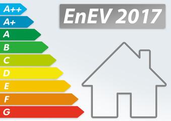Enev 2017 Energieeinsparverordnung