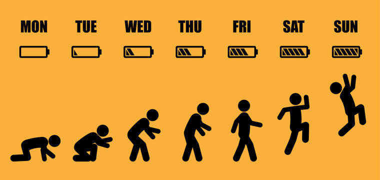 Weekly working life evolution battery yellow. Abstract working life cycle from Monday to Sunday concept in black stick figure style on yellow background.