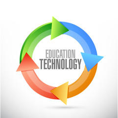 education technology cycle sign concept