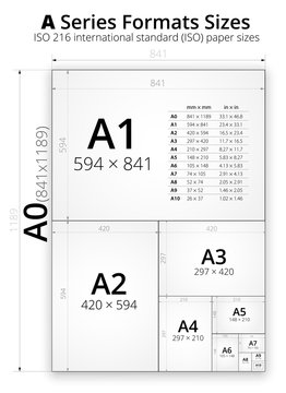 Size of format A paper sheets
