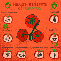 Tomatoes Benefits Image
