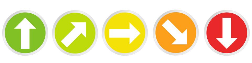 Trend Pfeilbewertungssystem in 5 Phasen