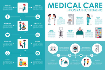 Medical care concept Hospital infographic flat web vector illustration. Patient, nurse, clinical laboratory, doctor, treatment. Presentation timeline