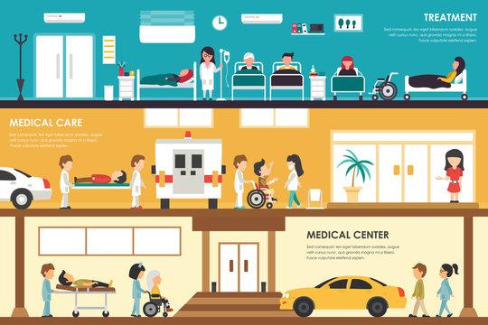 Treatment Medical Care and Center flat hospital interior outdoor concept web vector illustration. Ambulance, Emergency, Laboratory, Medicine service