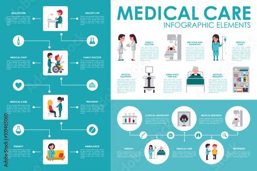 Career as a doctor essay