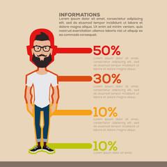 Men infographic