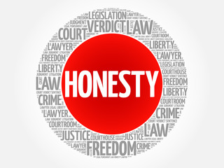 Honesty word cloud concept