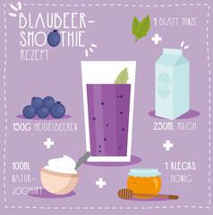 Blaubeer Smoothie Rezept mit Zutaten Abbildung