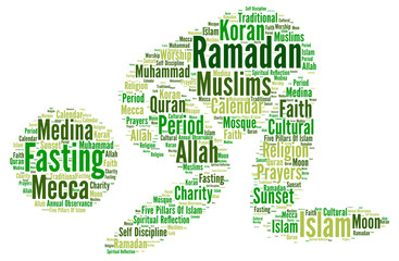 Ramadan word cloud concept
