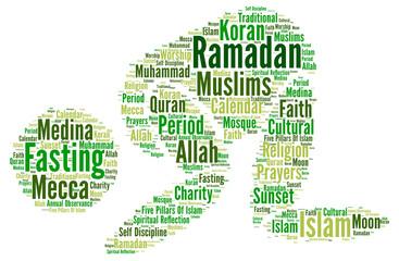 Ramadan word cloud concept