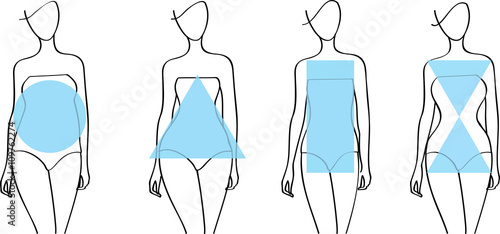 Woman body shapes  Apple, pear, hourglass, rectangle  Round