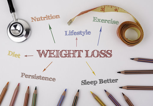 Weight Loss, fitness, sport, health concept