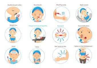 Symptoms of leukemia Infographics in circle.Vector illustrations