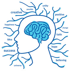 Brain with Positive Thinking Illustration / Colored Human Brain with Positive Thinking Text Illustration
