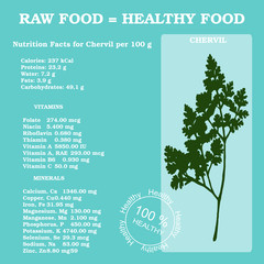 Nutrition facts for chervil