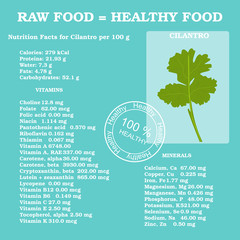 Nutrition facts for cilantro