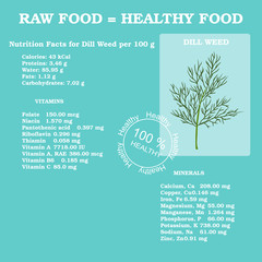 Nutrition facts for dill weed