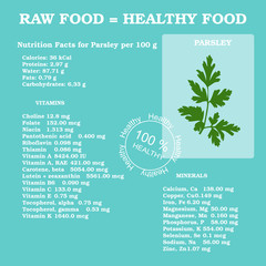 Nutrition facts for parsley
