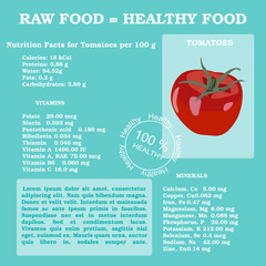 Nutrition facts for tomato