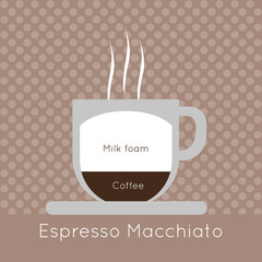 A cup of coffee with steam, with milk foam and espresso macchiato inscriptions, in outlines, over a brown background with dots, digital vector image
