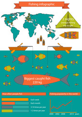 Vector flat outline fishing infographics illustration