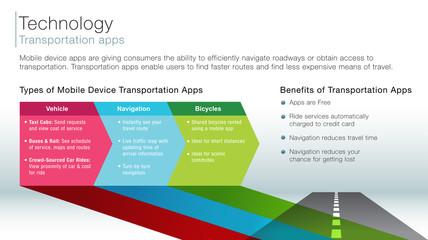 transportation apps information slide