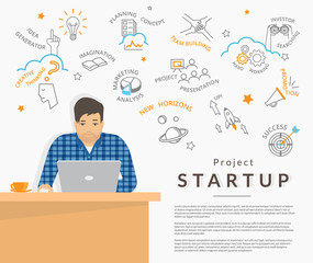 Man sitting at his work desk and planning a project startup. Business symbols behind him such as idea, teamwork, investor search, presentation and promotion. Flat illustration of startup strategy