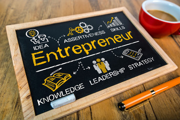 entrepreneur concept with business elements drawn on blackboard