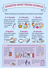 Detailed Information On Baby Food Infographic.Presentation Templ
