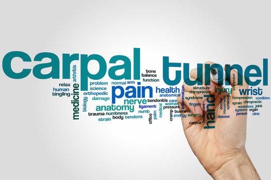 Carpal tunnel word cloud