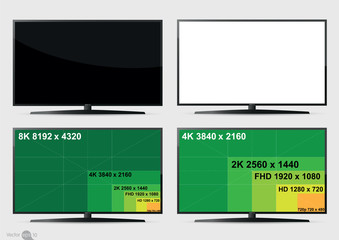 TV Screen Format