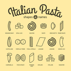 Italian Pasta, shapes and names collection. Part 2.