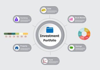 nvestment portfolio