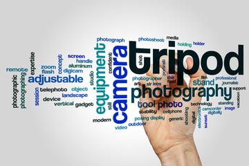 Tripod word cloud concept