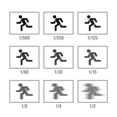 Photography cheat sheet in icons, Shutter Speed