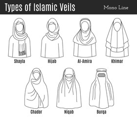 Muslim, Islamic female headgear