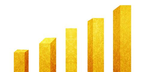 成長 棒グラフ 金 ビジネス
