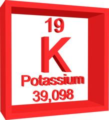 Periodic Table of Elements - Potassium